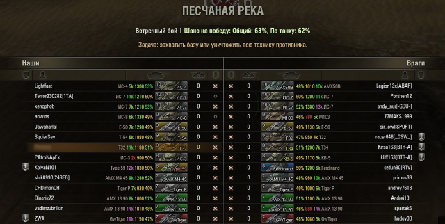Оленеметр для world of tanks 0.8.7
