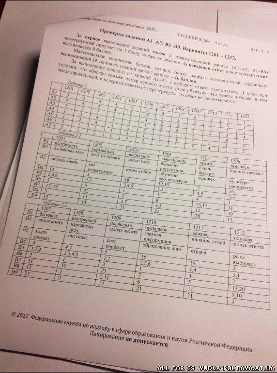 100% ответы на ГИА по русскому языку 05.06.2012